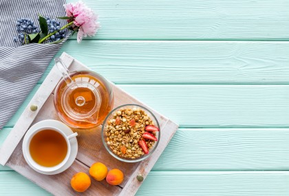 The Ultimate Breakfast Teas